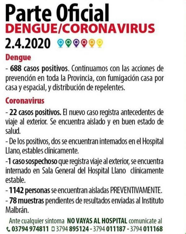 Corrientes 688 casos positivos de Dengue y 22 casos de Coronavirus