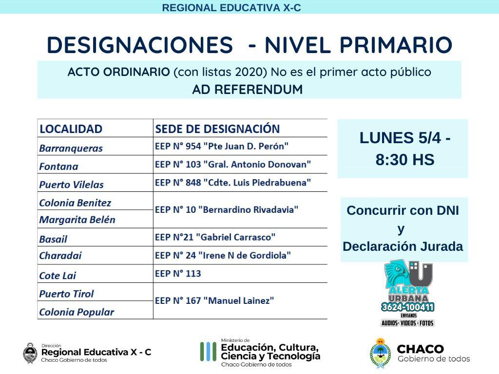 Chaco: Designaciones docentes