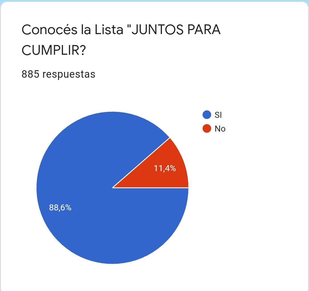 Elecciones INSSSEP 2021