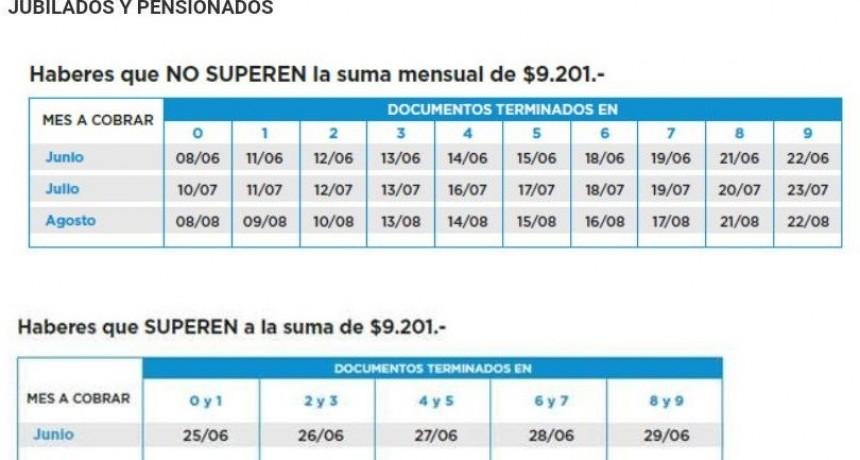 A partir del 1º de Junio, jubilaciones, pensiones y asignaciones familiares aumentan un 5,69%