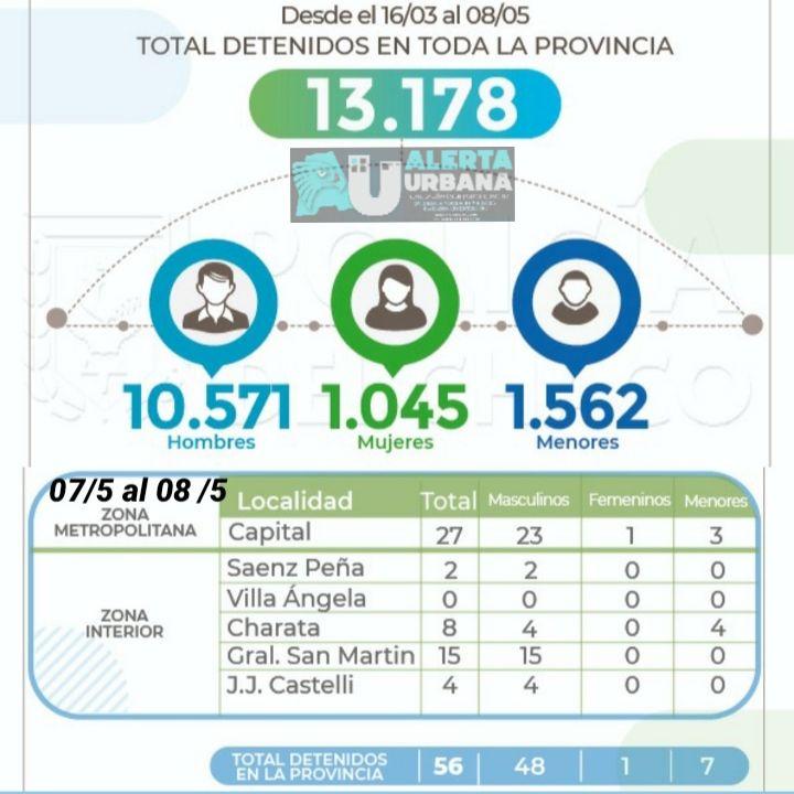 Ya son 13.178 las personas detenidas por violar la cuarentena