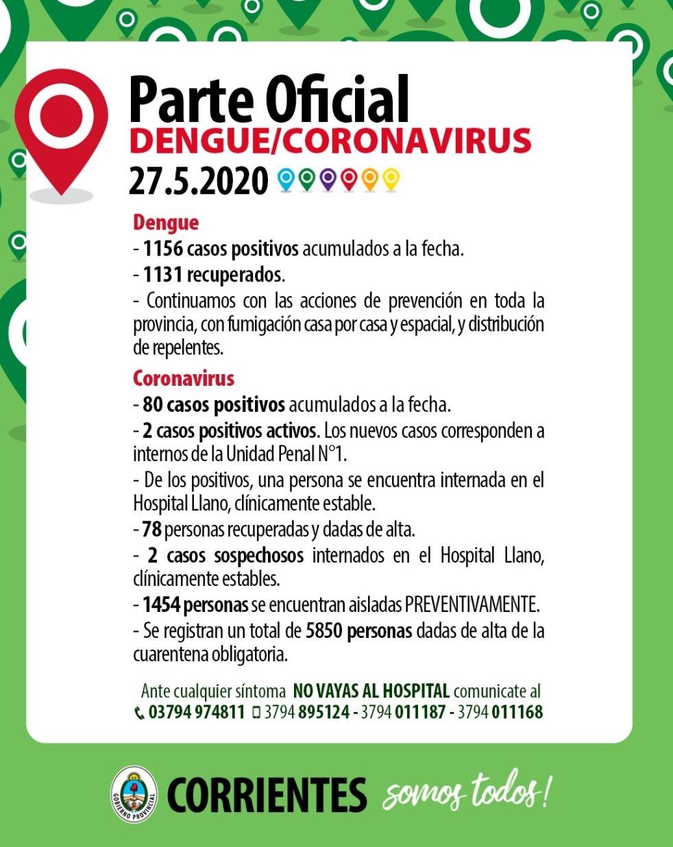 Dos nuevos casos de Covid-19 en la Unidad Penal N° 1 de Corrientes