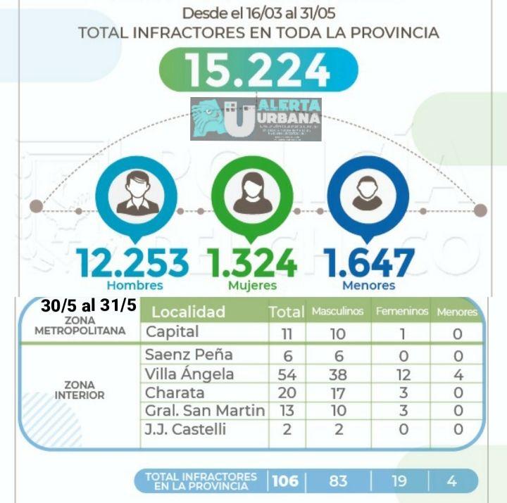 Ya son 15.224 los detenidos por violar la cuarentena