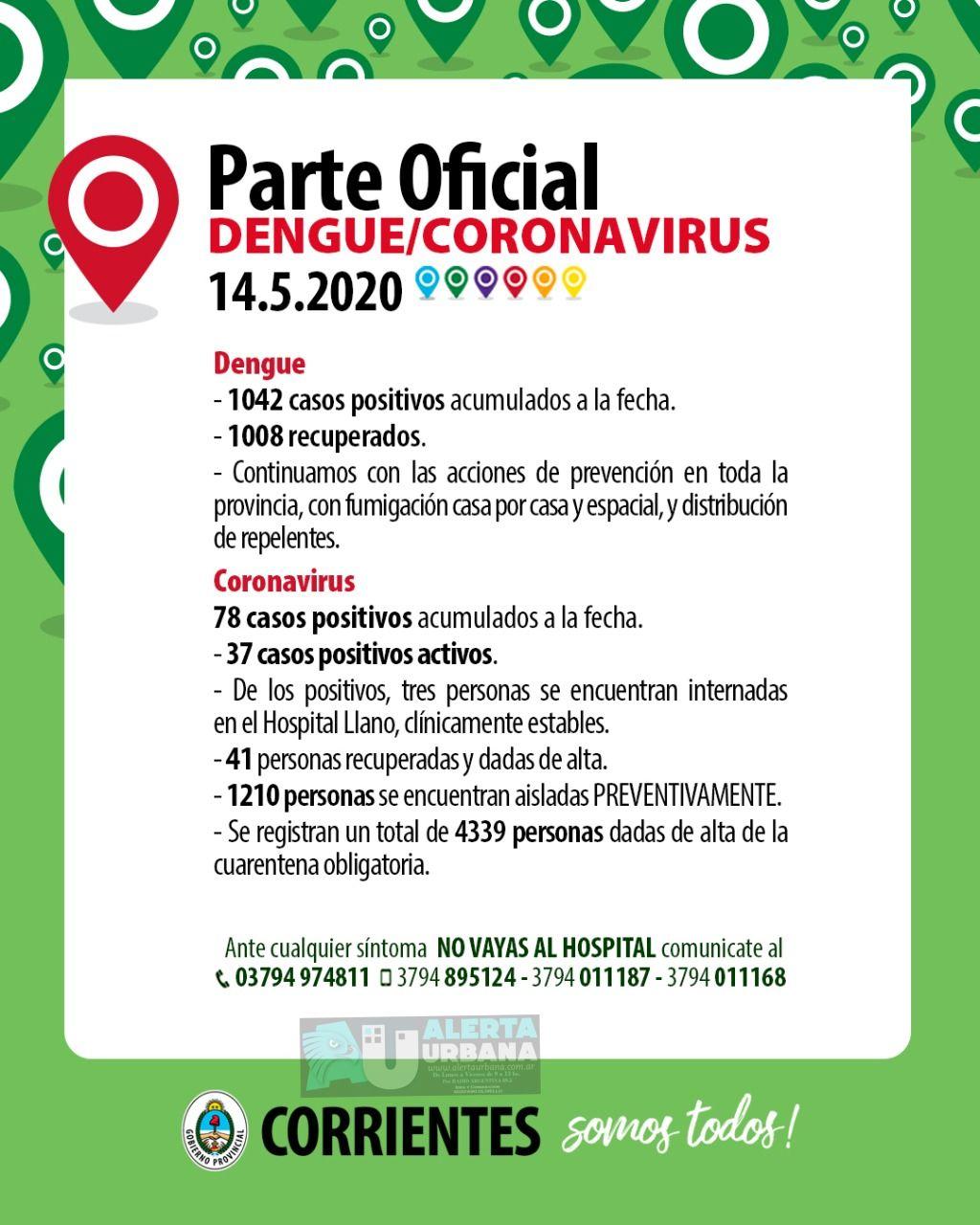 Parte Epidemiológico de la Provincia de Corrientes