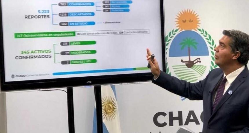 Hasta el 8 de junio, Chaco endurece la cuarentena: los anuncios de Capitanich