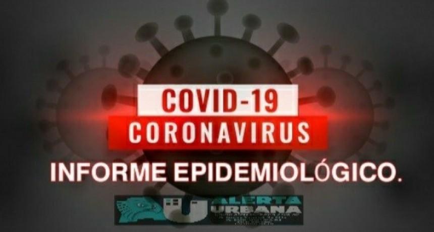Chaco-Covid-19: el Ministerio de salud informó 353 nuevos casos y 43.067 recuperados