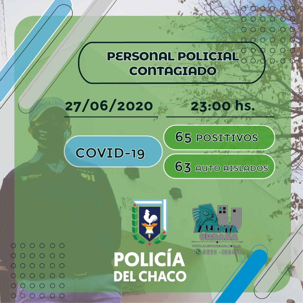 65 efectivos policiales positivos para Covid-19