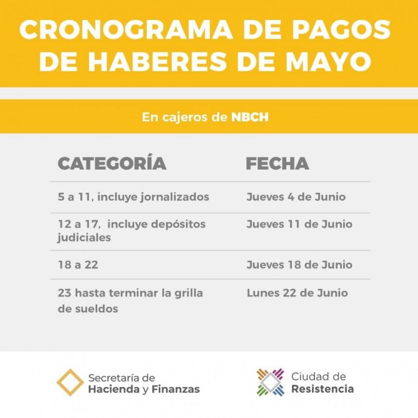 El Municipio de Resistencia inicia este jueves 04 el pago de haberes del mes de mayo.