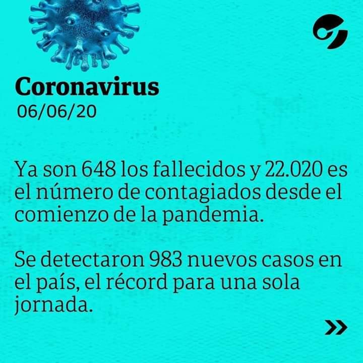 Coronavirus en la Argentina: reportan otros 983 casos, la cifra más alta en un día.