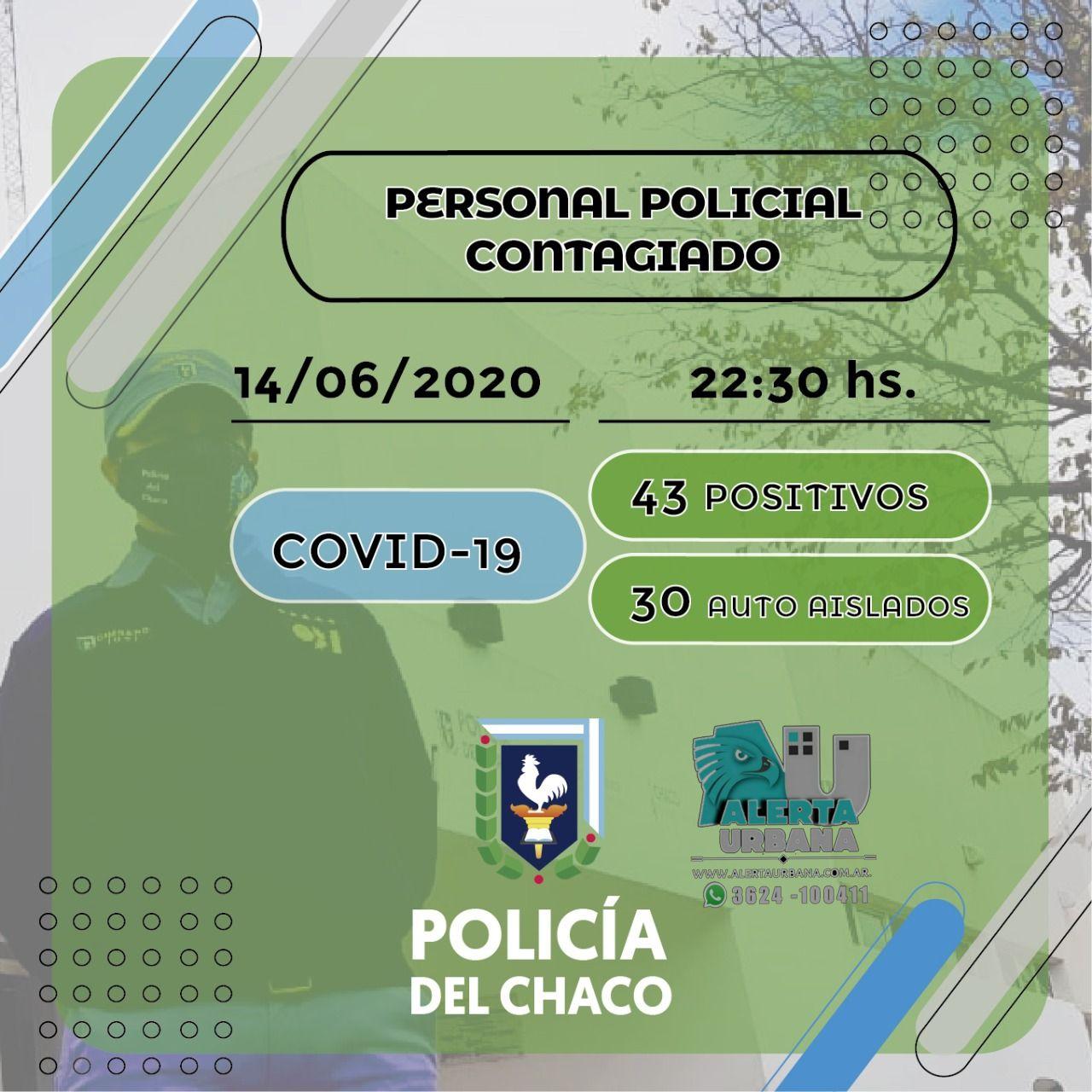 43 efectivos policiales positivos para Covid-19