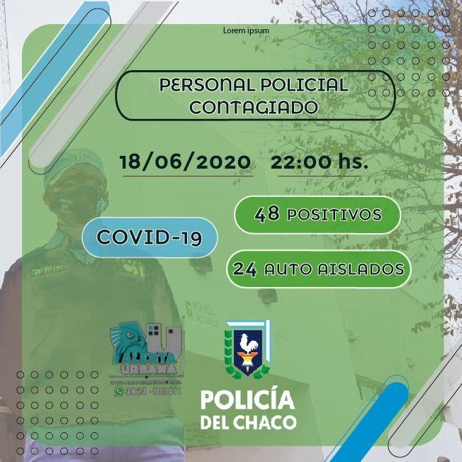 48 efectivos policiales positivos para Covid-19