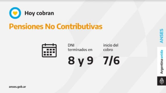 Calendario de pagos de Anses del lunes 7 de junio