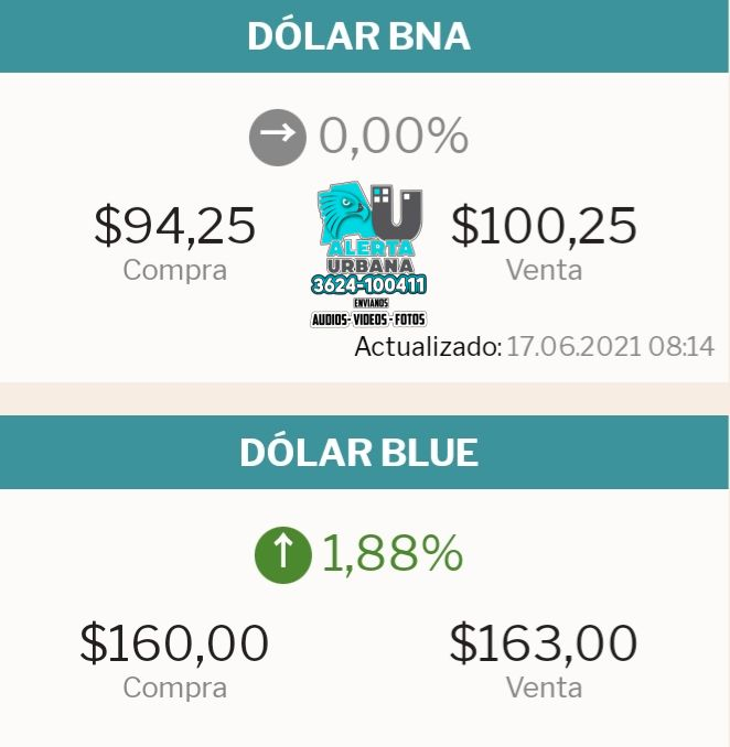 Cotización de monedas extranjeras