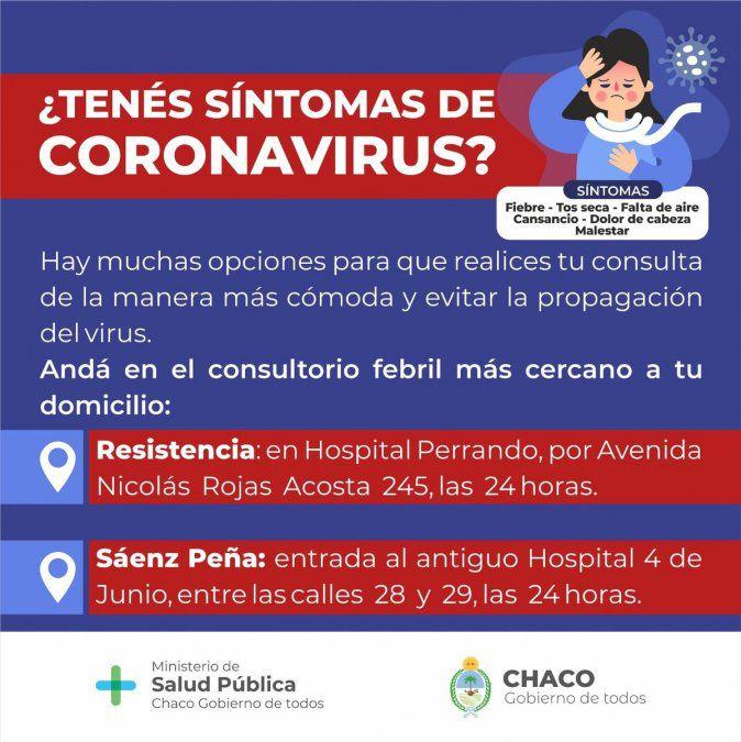 Coronavirus: ¿a dónde llamar ante un caso sospechoso?.