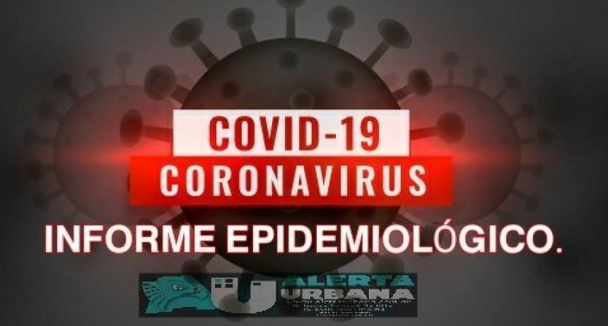 COVID-19: la Nación informa otros 77 contagios y el Chaco se acerca a los 4000 casos positivos desde el inicio de la pandemia