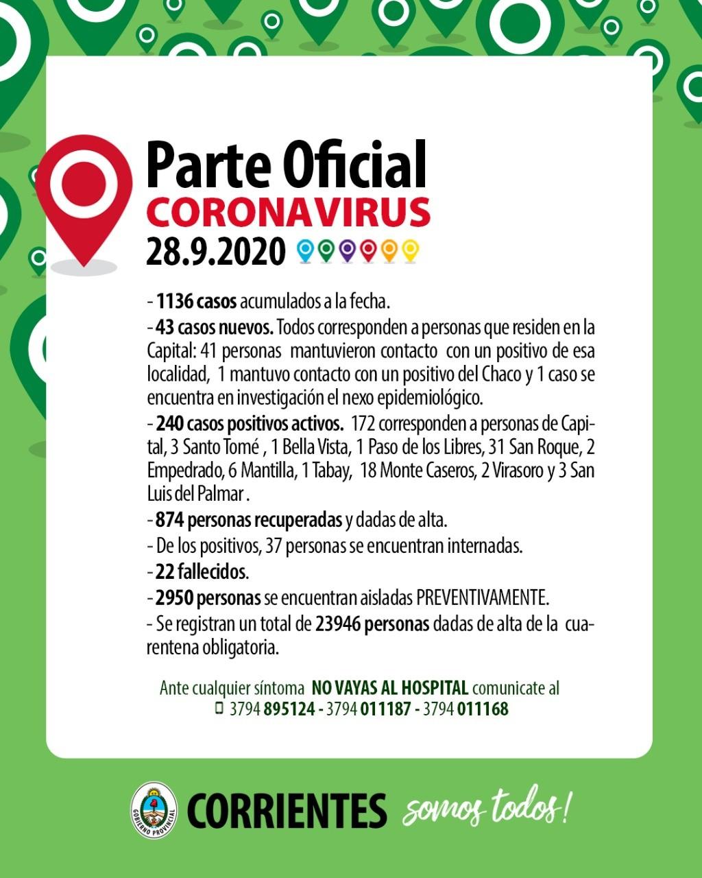 Récord de casos de Covid-19 en la capital Correntina