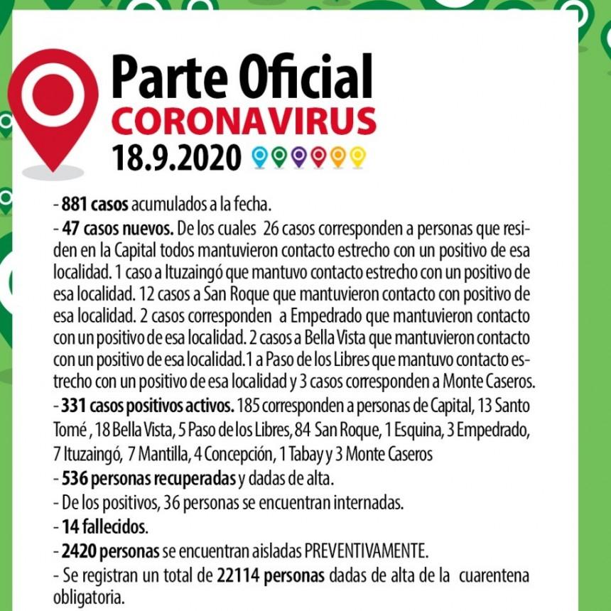 Nuevo récord de COVID-19 en Corrientes