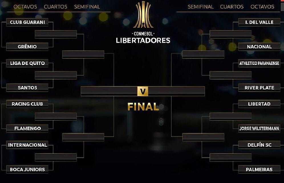 Boca y River tendrán rivales brasileños en octavos y sólo podrán cruzarse en la final de la Copa