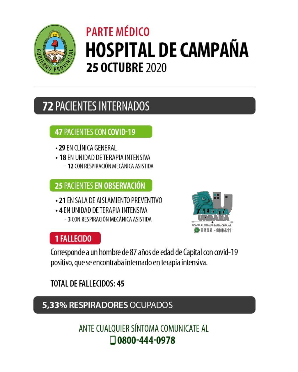 Corrientes: nuevo fallecimiento por Covid-19 en el hospital de Campaña