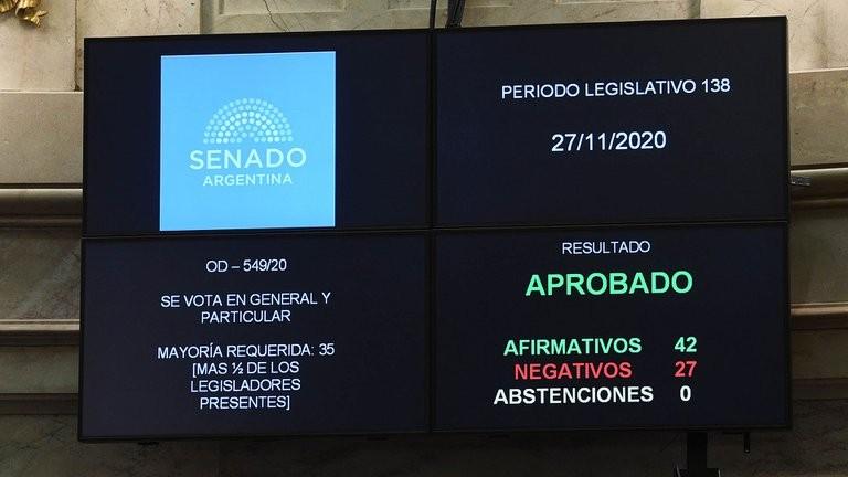En medio del duelo por la muerte de Maradona, el kirchnerismo impuso su mayoría en el Senado