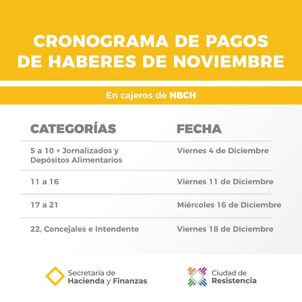 Resistencia: inicia el cronograma de pagos de haberes de noviembre